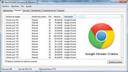 Google Chrome 17 Beta, más rápido, más seguro