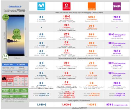 Comparativa Precios Samsung Galaxy Note 8 Con Pago A Plazos Operadores Moviles