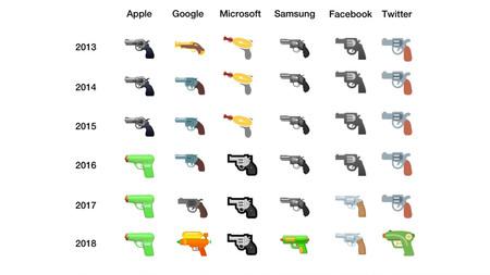 Evolución Historica Del Emoji De La Pistola Realizado Por Emojipedia