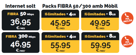 Tarifas fibra 50/300 Mbps Parlem