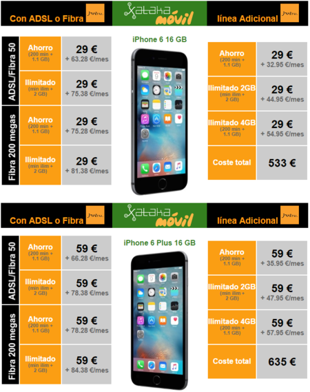 Precios Iphone 6 Jazztel