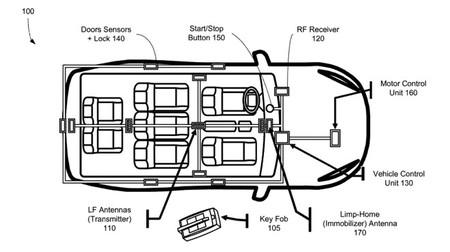 Apple quiere que entres en tu coche y lo arranques sin llaves según una de sus patentes