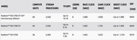 Amd Radeon Specs