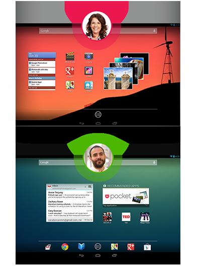 Multiusuarios en Android