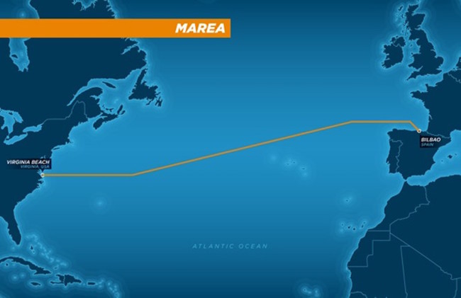 Marea Cable