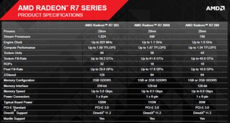 amd_radeon_r7_series