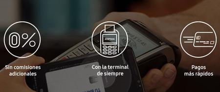 Samsung Pay Mexico Negocios