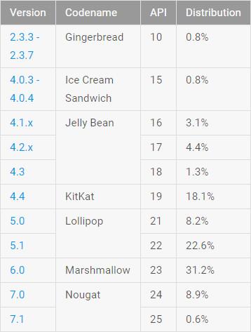 Datos Junio 2017 Tabla