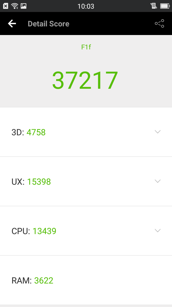 Foto de Oppo F1, benchmarks (2/17)