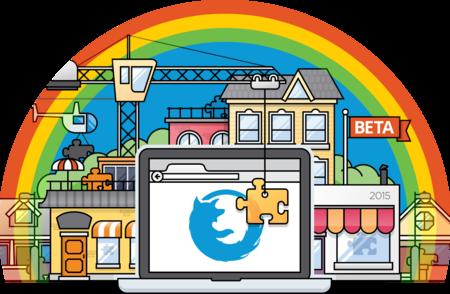 Adiós a probar extensiones experimentales de Firefox, Mozilla mata el Firefox Test Pilot y no sabemos por qué