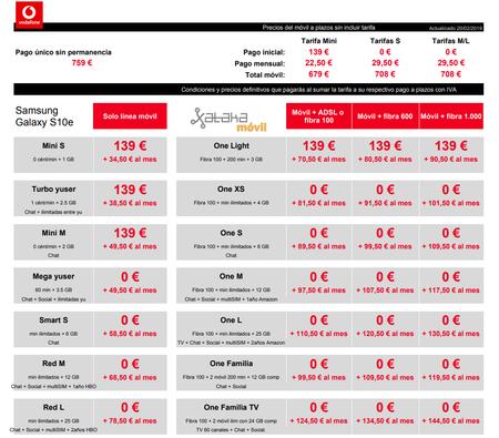 Precios Samsung Galaxy S10e Con Pago A Plazos Y Tarifas Vodafone