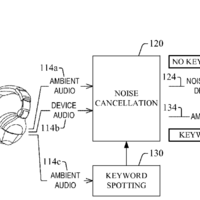 Amazon patenta unos auriculares que se apagarán al escuchar ciertos sonidos como tu nombre