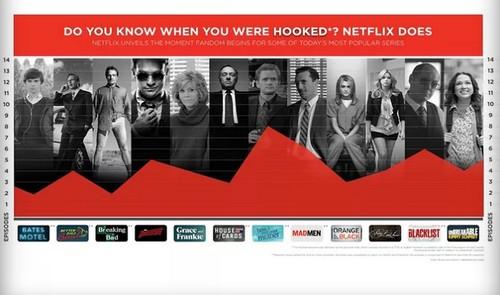 Netflix sabe en qué episodio te enganchas sin remedio a una serie