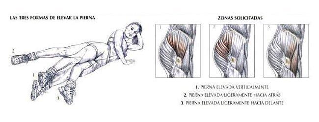 ejercicio-pierna
