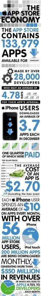 funcionamiento-app-store.jpg