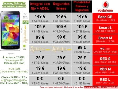 precios samsung galaxy s5 con Vodafone