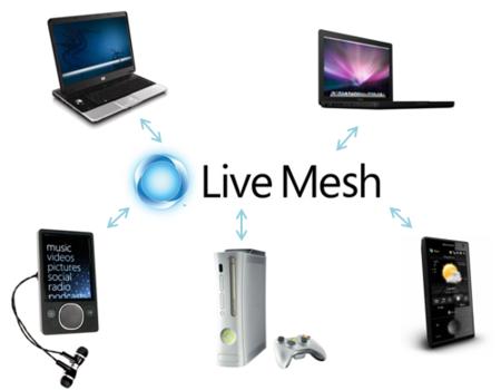 Para que sirve Live Mesh