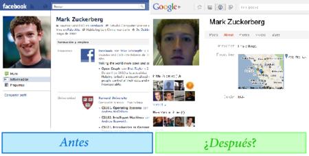 ¿Mark Zuckerberg pierde su sonrisa?