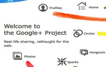 Google actualiza su política de nombres en Google Plus