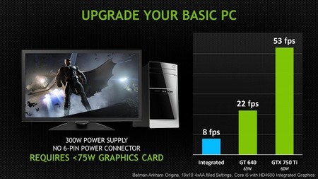 nvidia_gtx_750_series_low-end_pc
