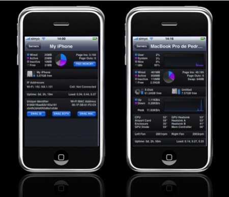 iStat sistema de monitorización para iPhone o iPod Touch