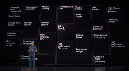 Applesfera A13 Bionic