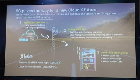 Cloudx Huawei