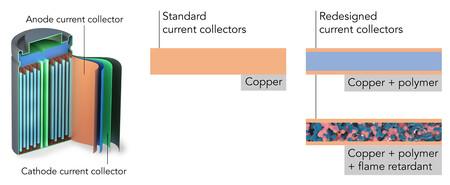 Battery Current Collector Pr Design Sv Final