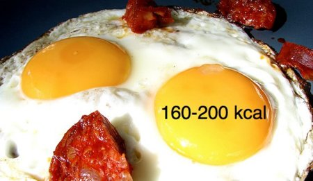 Solución a la adivinanza: un huevo frito tiene 160-200 kcal