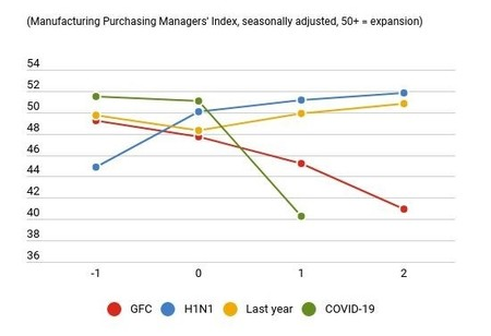 Gg Coronavirus Chart 1 1