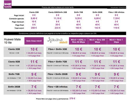 Precios Huawei Mate 10 Lite Con Tarifas Yoigo