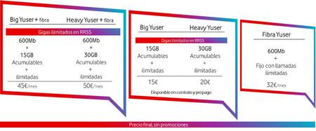 Vodafone Yu 04