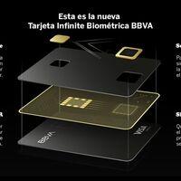 BBVA trae a México sus nuevas tarjetas con sensor de huellas y sin datos impresos para pagos contactless más seguros