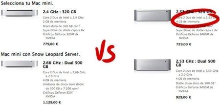 El precio del nuevo Mac mini, ¿un disparate o algo justificado?