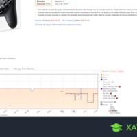 Cómo saber cuánto baja de precio un artículo en Amazon viendo su historial de precios con Keepa