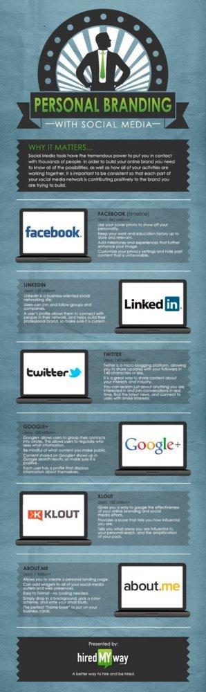 personal-branding-social-media.jpg