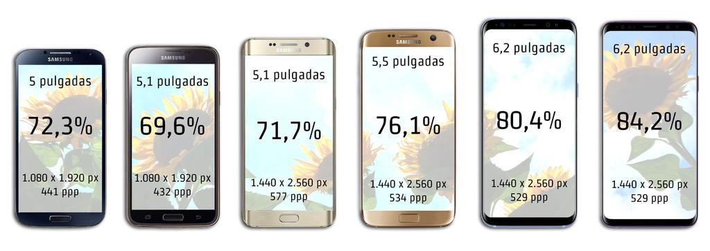 Evolucion Samsung™ B