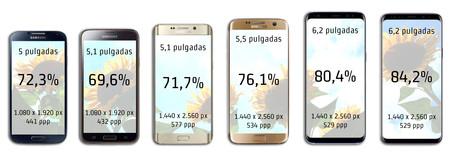 Evolucion Samsung B