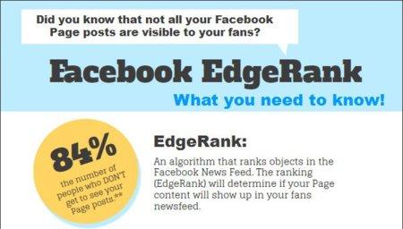 Qué es el Edgerank de Facebook, la infografía de la semana