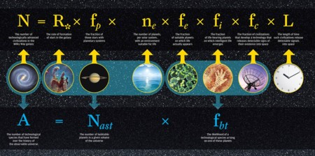 Drake Equation