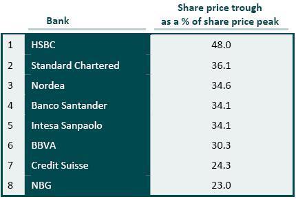 Los bancos españoles cuidan sus riesgos mejor