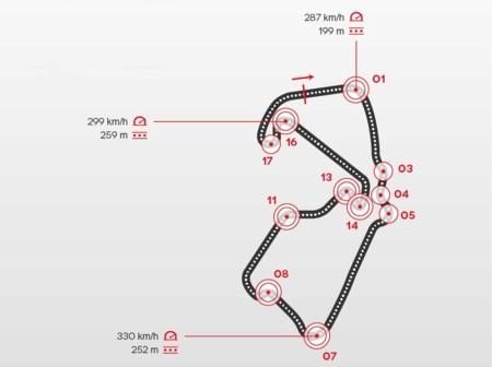 Las MotoGP se enfrentan a Silverstone, la pista más larga del mundial