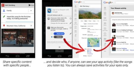 Iniciar sesión con Google+