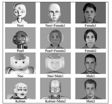 Apariencia de Robots