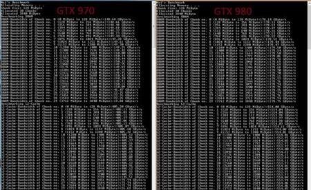 Gtx 970 3 5gb Memoria