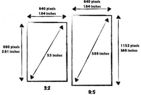 Cómo podría cambiar Apple la pantalla del iPhone sin necesidad de un terminal de grandes dimensiones