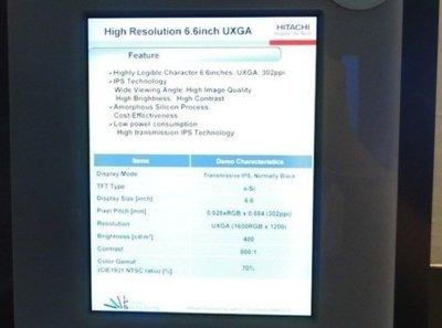 ¿Será esta la pantalla del próximo iPad?