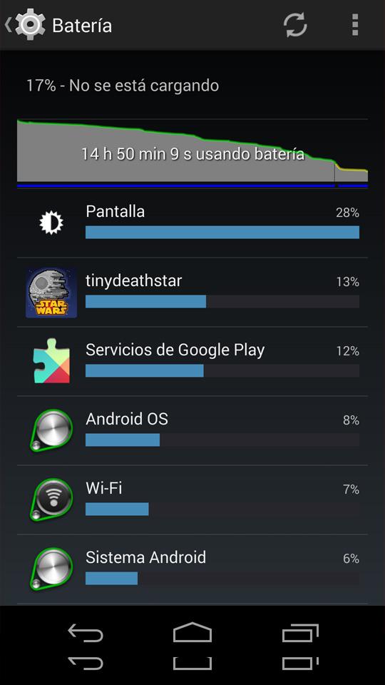 Foto de Android 4.4 KitKat (18/21)