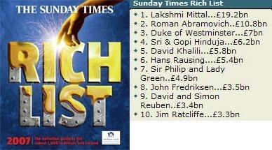 Los más ricos del Reino Unido