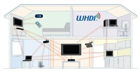 wireless-hd-standard.jpg